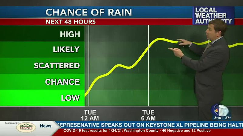 Stormy weather moves into the panhandle Tuesday.