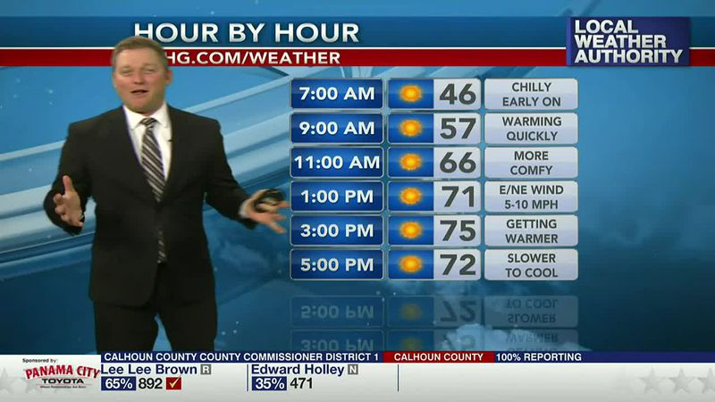 Meteorologist Ryan Michaels shows today's fall forecast.