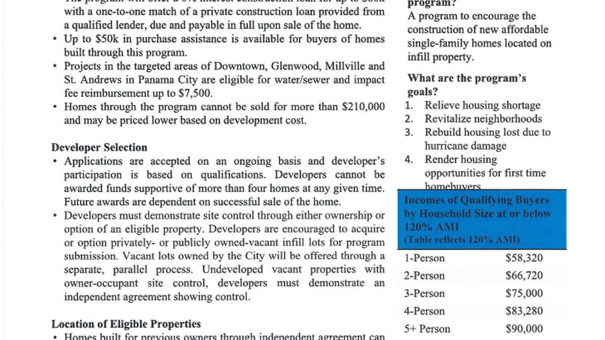 The program will benefit developers and home buyers.
