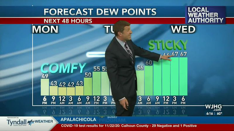 More humid weather is on the way by mid-week