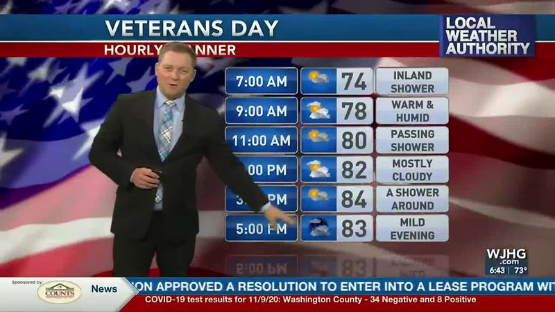 Meteorologist Ryan Michaels showing our Veterans Day forecast.
