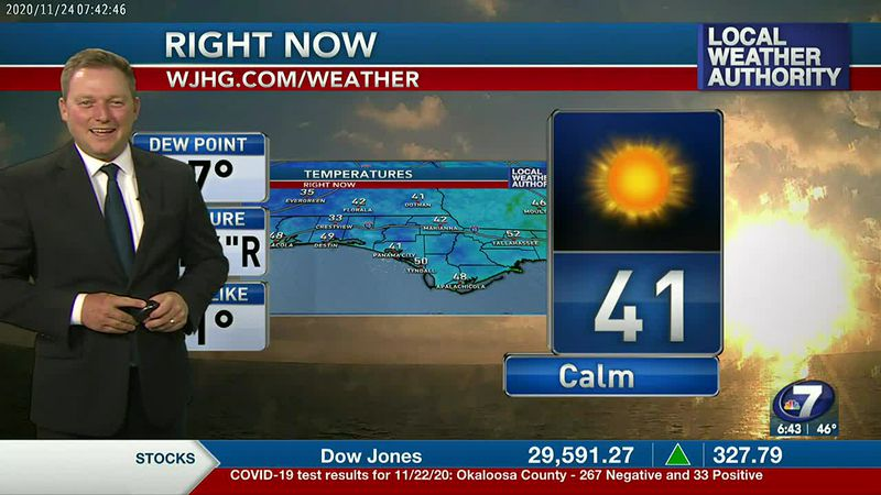 Meteorologist Ryan Michaels showing our early morning temperatures today.