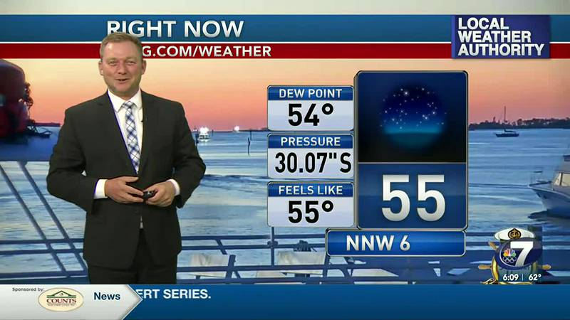 Meteorologist Ryan Michaels showing this Friday morning's cool start.