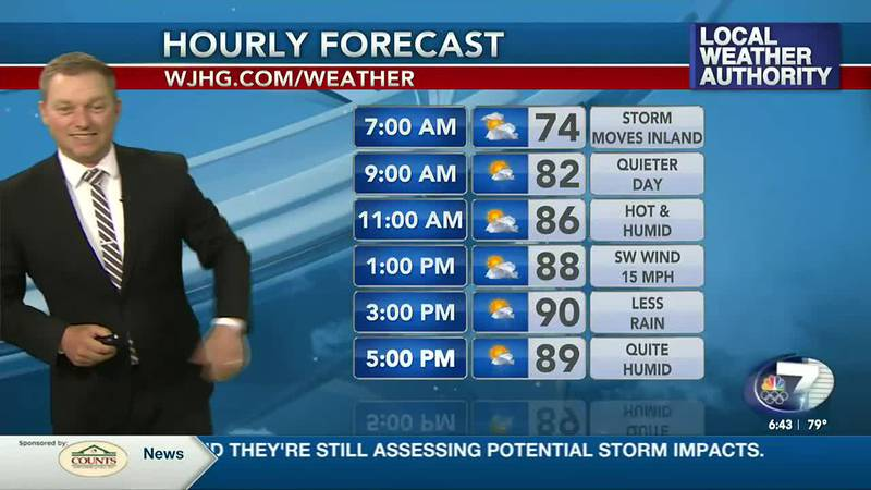 Meteorologist Ryan Michaels says we're back to a summery forecast for today.
