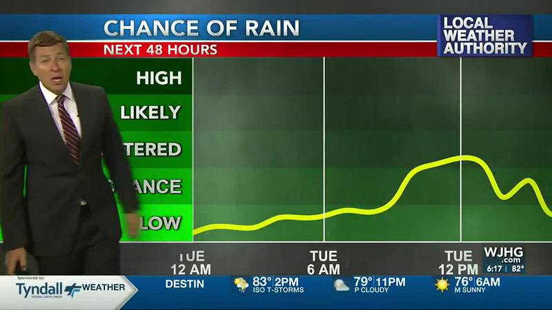 More rain is in the forecast this week.