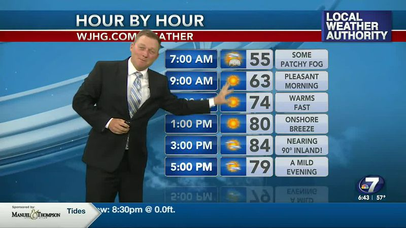 Meteorologist Ryan Michaels showing our mainly sunny forecast for Tuesday.