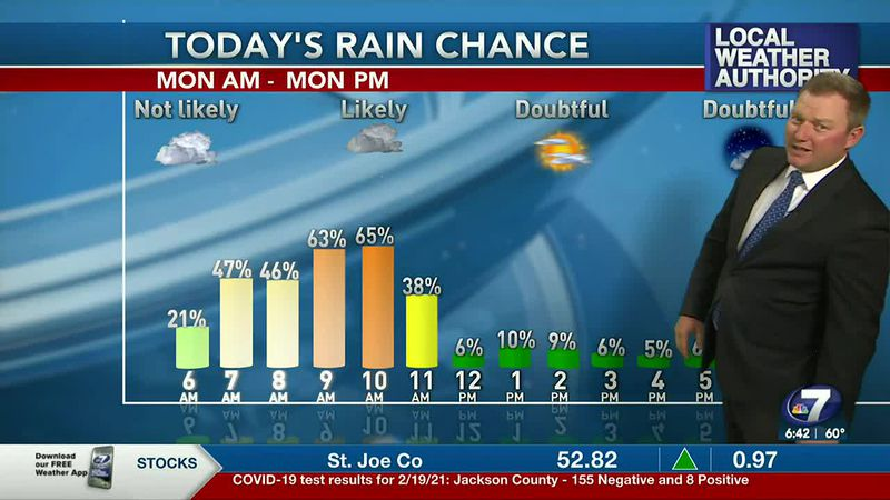 Meteorologist Ryan Michaels says a few passing showers are likely this morning.