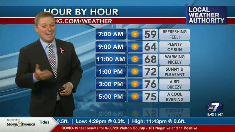 Meteorologist Ryan Michaels says we'll have a sunny day ahead.
