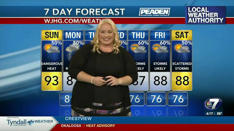 We have another hot and humid day in the forecast with a chance for showers and storms as we...