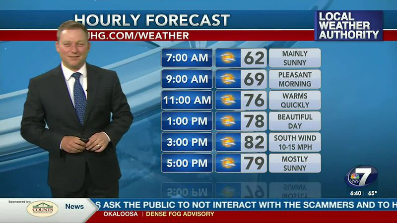 Meteorologist Ryan Michaels showing this morning's hourly planner.