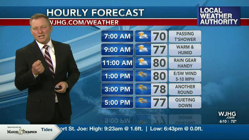 Meteorologist Ryan Michaels says we should grab the umbrellas for periodic rain this morning.