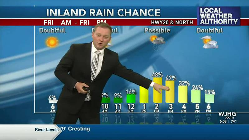 Meteorologist Ryan Michaels shows today's rain chance for Inland areas.
