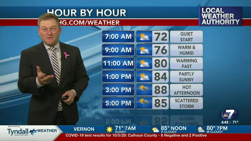 Meteorologist Ryan Michaels showing the Hourly Planner for today.