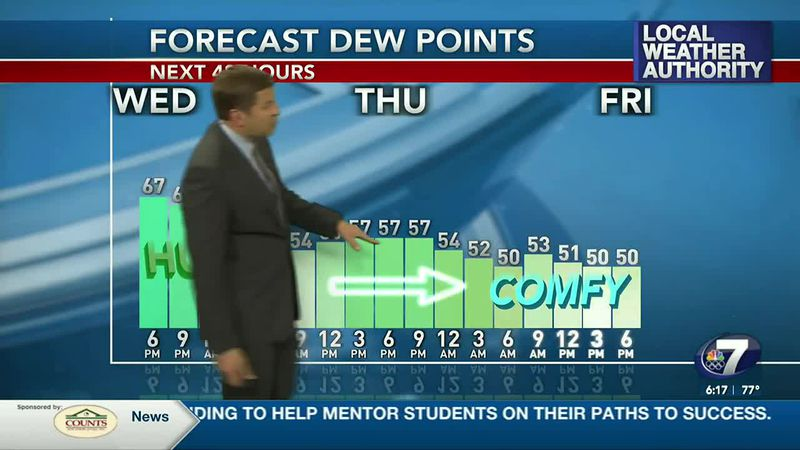 Drier air is on the way
