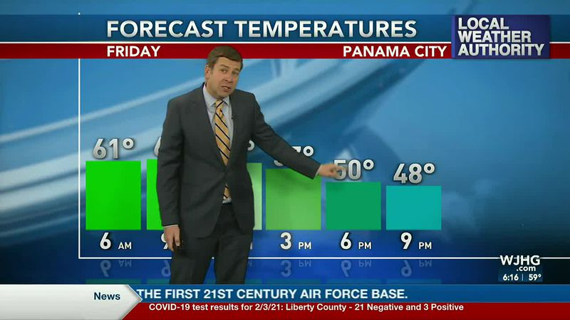 Cooler and wetter weather returns to the panhandle.