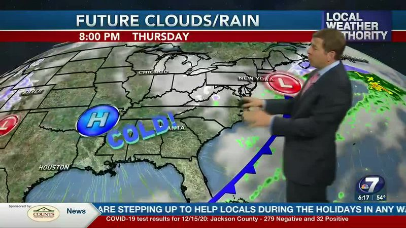 Cold weather has returned to the panhandle for several days