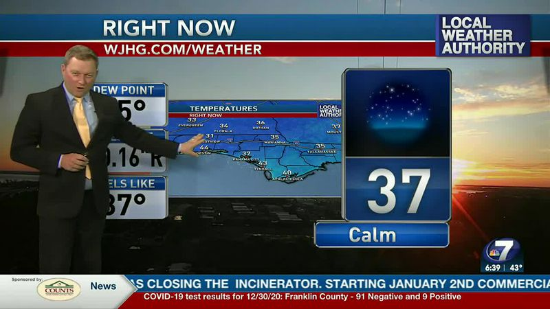 Meteorologist Ryan Michaels showing the chilly start to Monday morning in NWFL.
