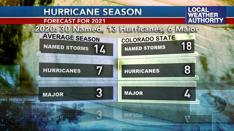 Colorado State issued their updated forecast Thursday.