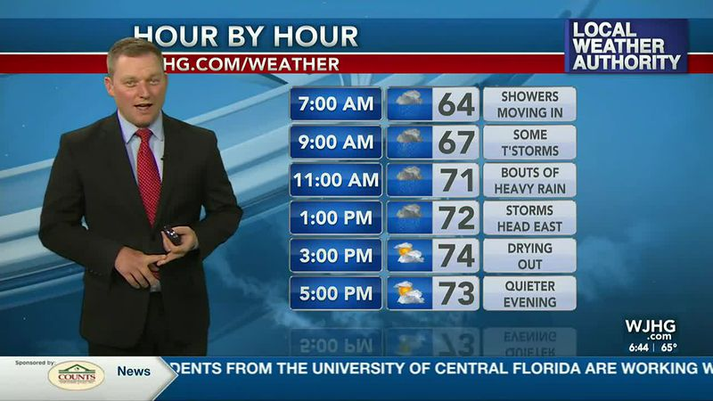 Meteorologist Ryan Michaels says we'll need the rain gear today through the early afternoon.