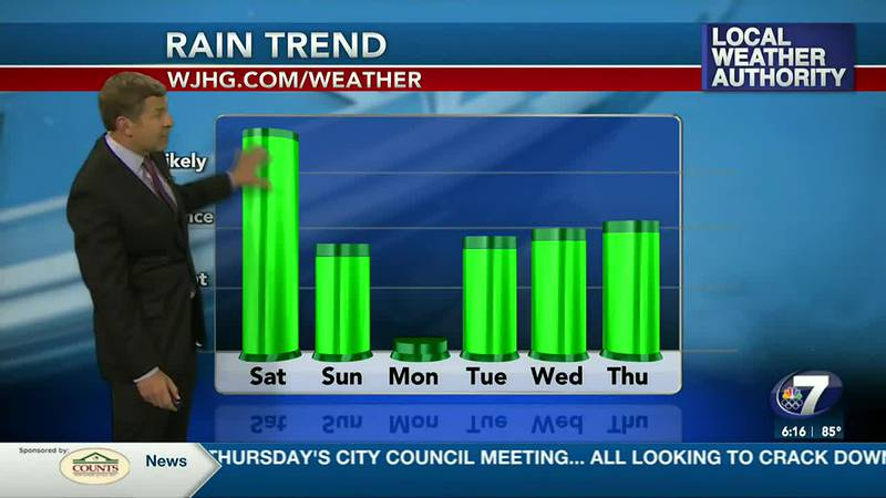 Better rain chances are in the forecast this weekend.