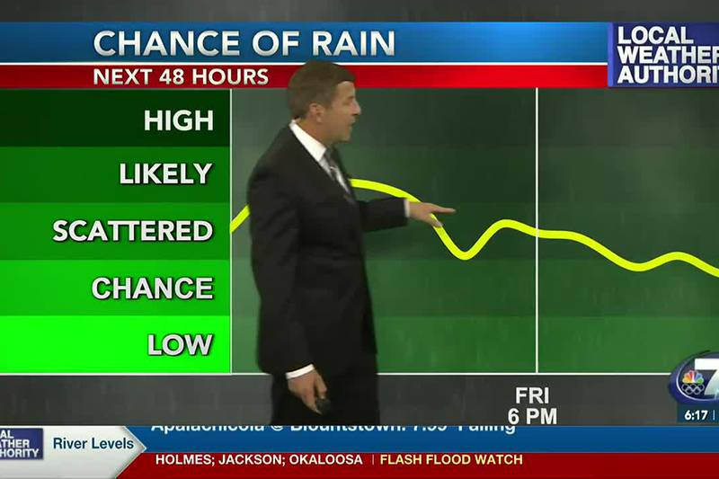 Rain chances will remain high through the weekend.