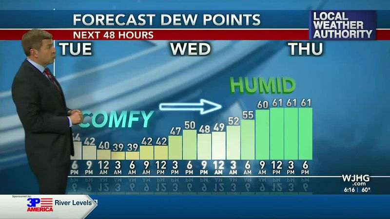 Warmer and more humid air is on the way