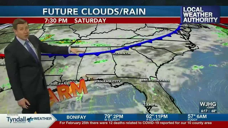 Warm, humid, and cloudy weather this weekend.