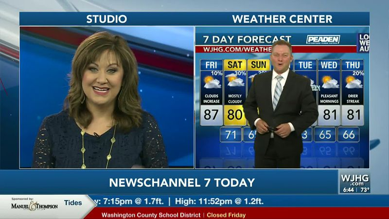 Meteorologist Ryan Michaels and Jessica Foster talk about the weather ahead for the weekend.