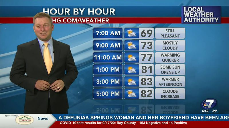 Meteorologist Ryan Michaels showing our Wednesday Hourly Planner.