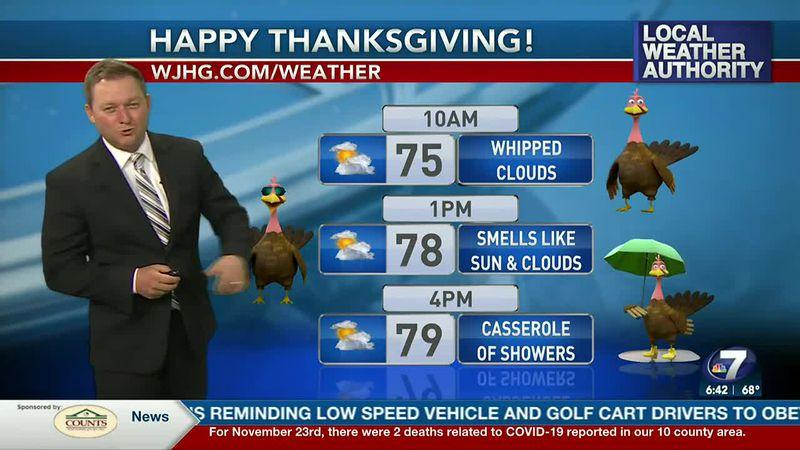 Meteorologist Ryan Michaels showing today's planner.