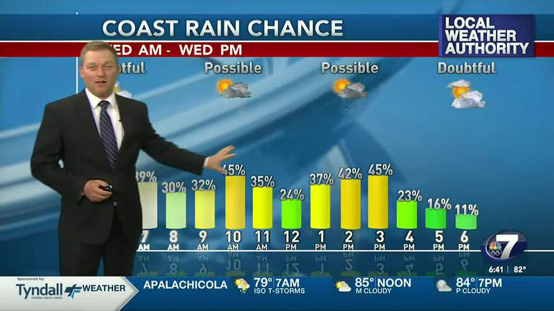 Meteorologist Ryan Michaels says we'll see a similar on and off rain chance today.