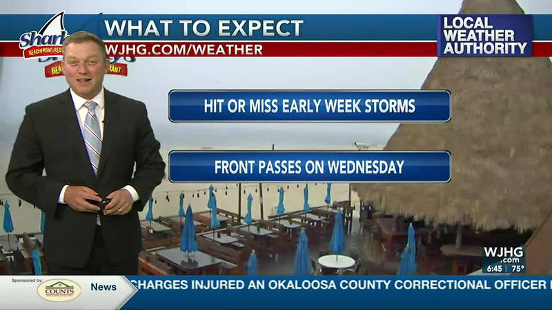 Meteorologist Ryan Michaels says we'll see some scattered storms today through Wednesday.