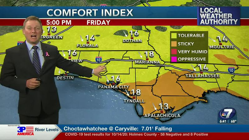 Meteorologist Ryan Michaels says we'll be humid in the morning but more comfy by the evening.