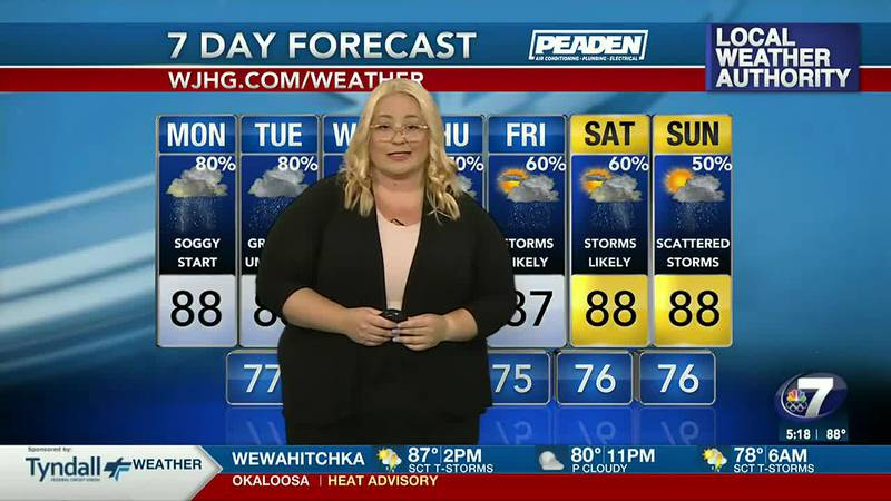 Our weather pattern will shift as we head into the new work week thanks to the next storm...