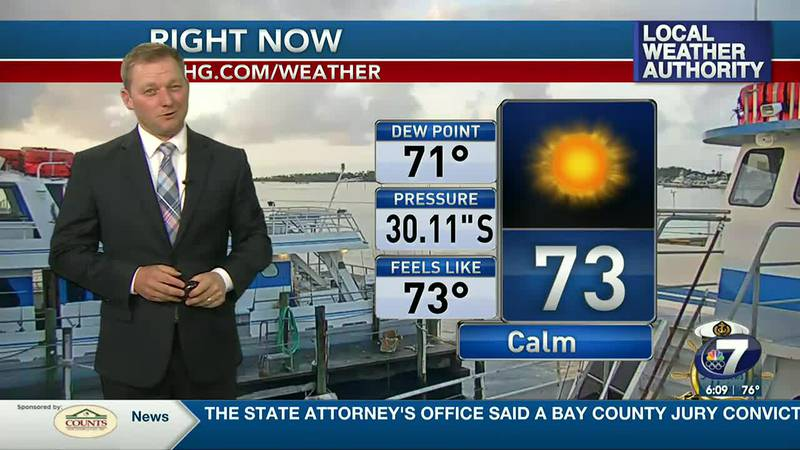 Meteorologist Ryan Michaels showing the warm and humid start to our Thursday in NWFL.
