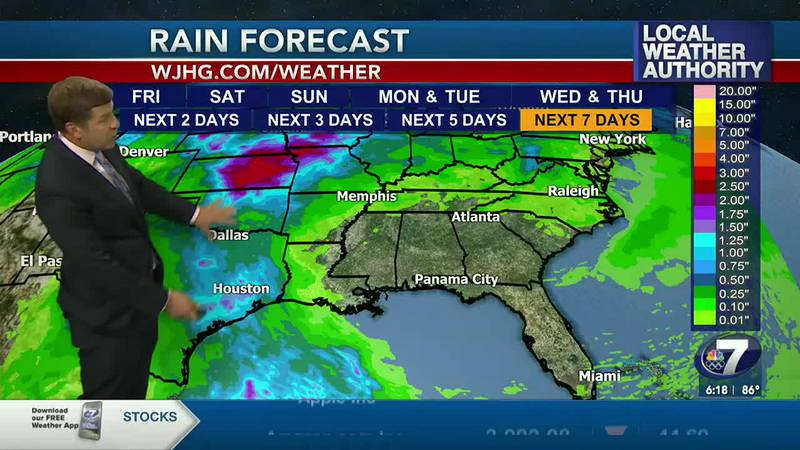 Dry weather continues into next week