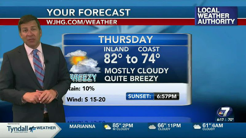 Cloudy, warm, humid, and windy weather is on the way.