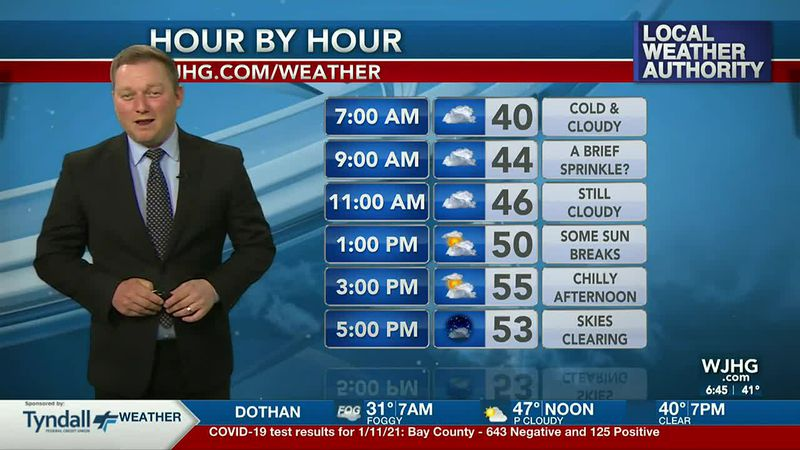 Meteorologist Ryan Michaels says some in NWFL get to see the sun this afternoon.