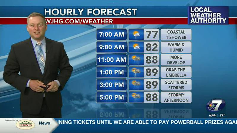Meteorologist Ryan Michaels says widely scattered storms are likely today.