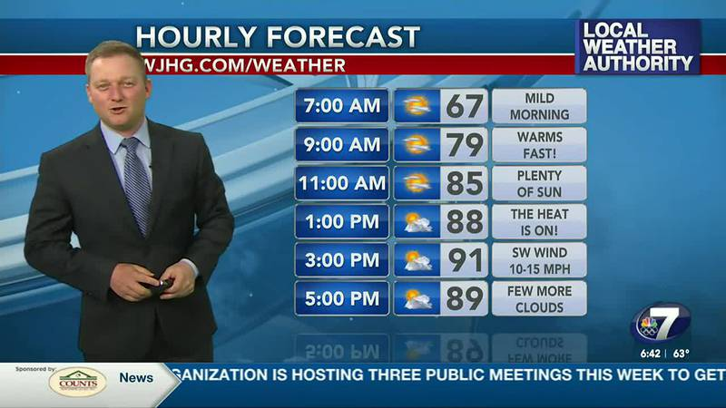 Meteorologist Ryan Michaels showing today's Hourly Forecast.