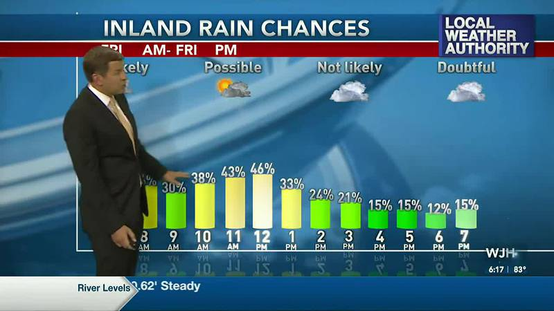 Rain chances remain in the forecast for Friday.