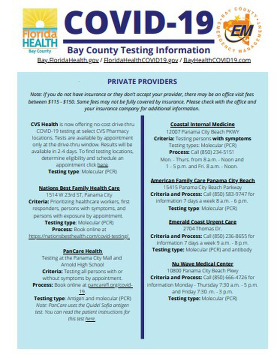 Here is a list of locations to get tested for the Coronavirus in Bay County.