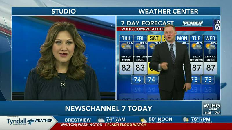 Meteorologist Ryan Michaels chats with Anchor Jessica Foster about today's weather.