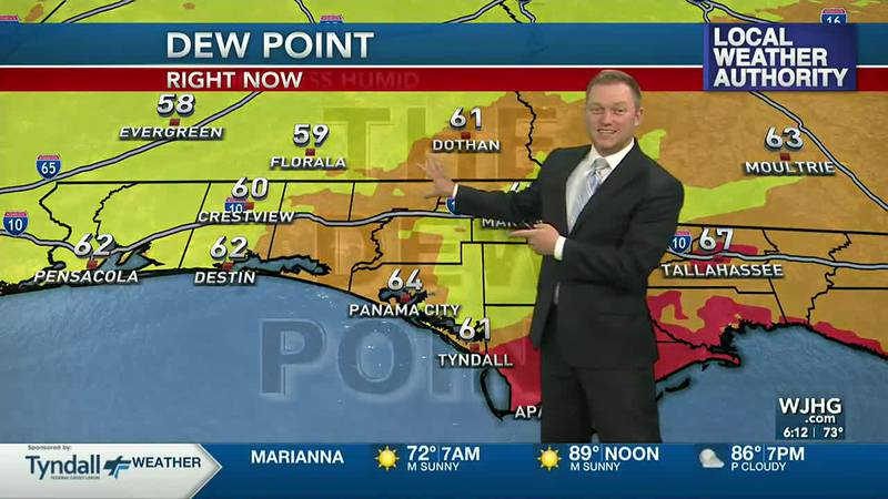 Meteorologist Ryan Michaels says it'll feel a little less humid today!