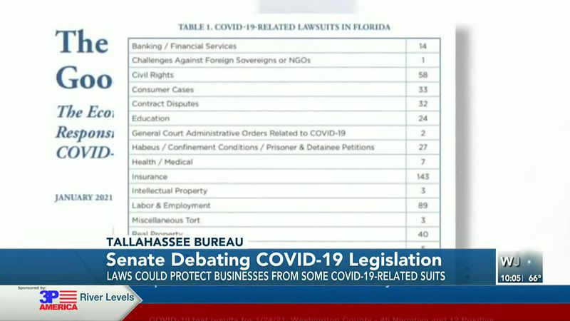 Legislation to protect businesses from what lawmakers describe as 'frivolous' lawsuits related...
