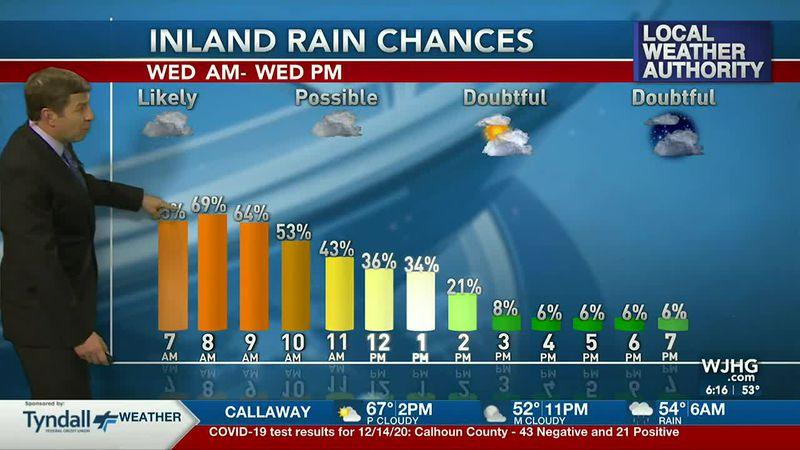 Rain chances increase late tonight into Thursday morning.