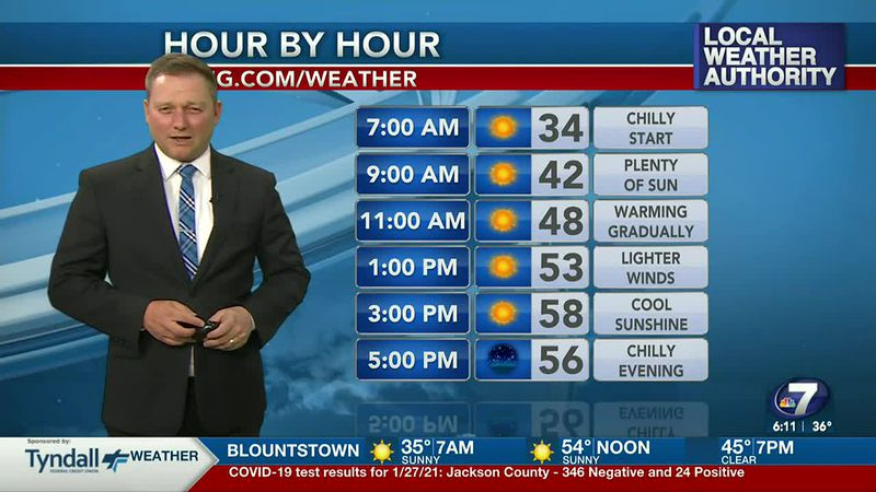 Meteorologist Ryan Michaels showing a sunny forecast for our Friday.