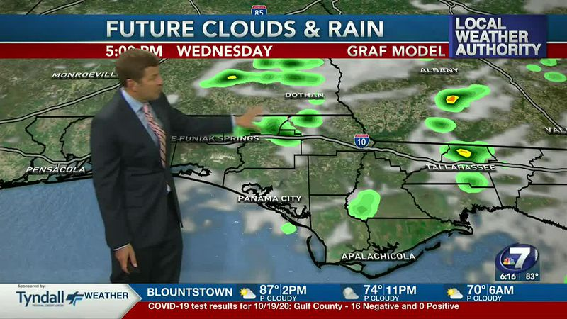 Warm & humid weather w/some rain is in the forecast