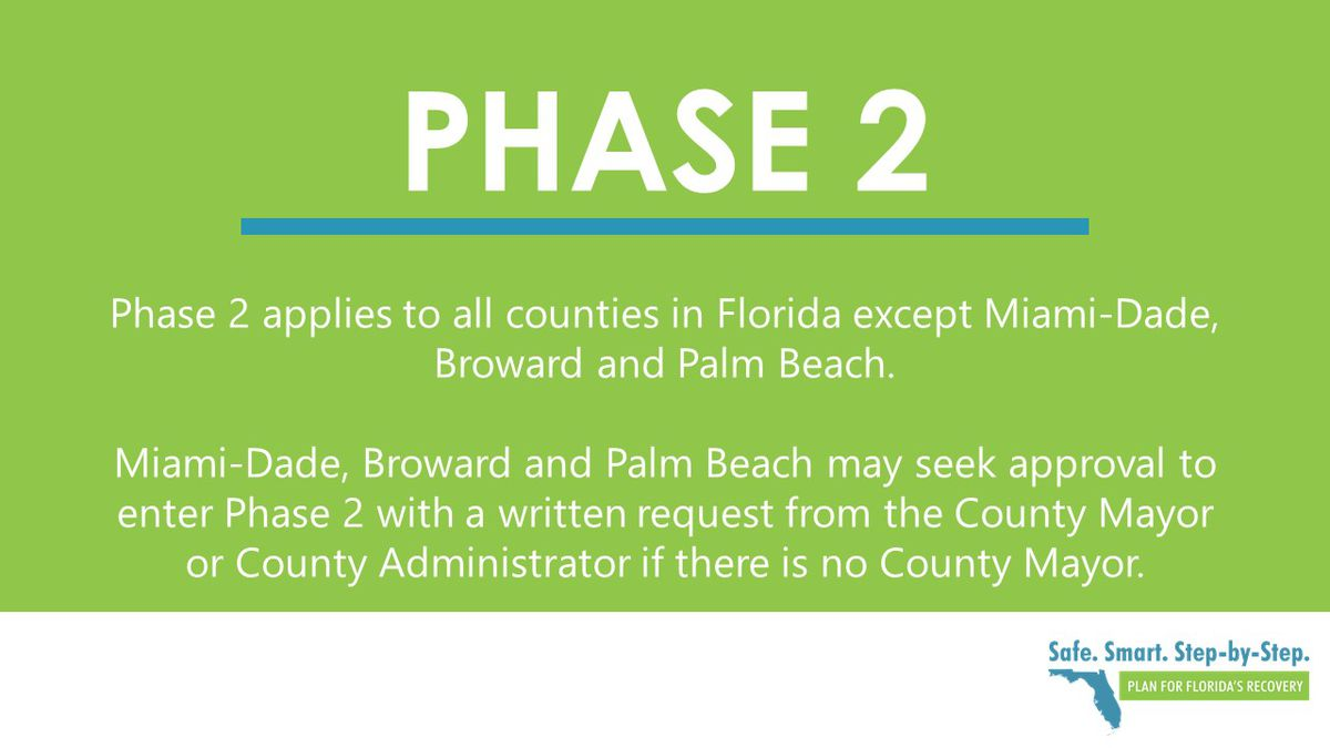 Governor Ron DeSantis made an announcement on Wednesday that Florida will move into Phase 2 of...